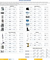 Conduit Fill Table Blog Page 2 Of 4 Affordable Solar