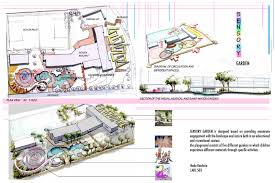 what is a schematic design dolgular com