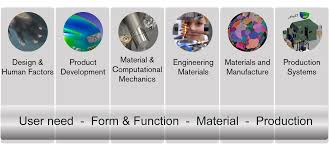 industrial and materials science chalmers