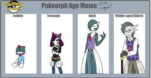 Storm Crow Meme - pkmp logan s age meme by the clockwork crow on deviantart