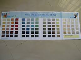 the malaysia project nippon malaysia exterior house paint