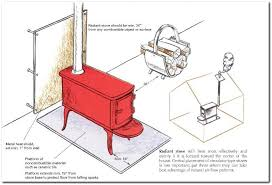 Wood Burning Fireplace Parts parts of a wood burning fireplace part 17 how far from wall