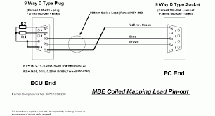 wiring diagram rs232 cable wiring diagram color and9gcr rs232