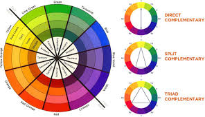 color wheel schemes cool color wheel scheme cool color ideas that will leave you