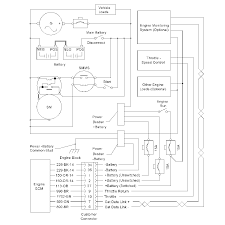 customer interface for the 3512b well fracturing engine adem ii