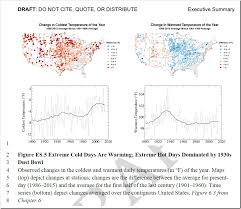 us climate report edits out highly embarrassing section watts up
