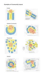 55 best diagram images on pinterest architecture architecture