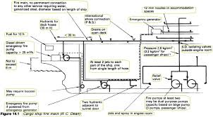 home design generator generator room design requirements home design