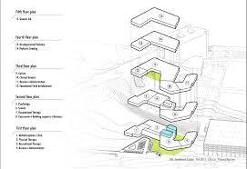 Business Floor Plan Maker by Gallery Of How University Construction Projects Offer