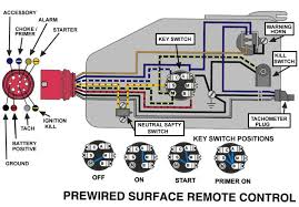 wiring diagram for ignition switch on mercury outboard wiring