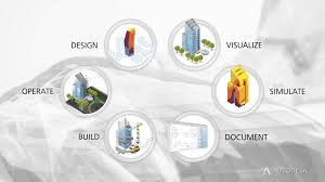 3d Home Design Software Kostenlos Building Design Suite 3d Building Design Software Autodesk