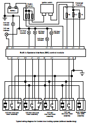 100 peugeot 206 cc airbag wiring diagram peugeot 206 wiring