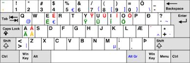 keyboard layout letter frequency icelandic keyboard layout wikipedia