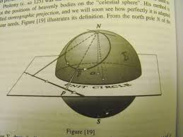 Map Projection Definition Complex Analysis What Is The Riemann Sphere Mathematics Stack