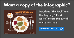 thanksgiving truth thanksgiving food waste statistics bootsforcheaper com