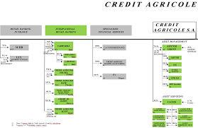 si e cr it agricole montrouge credit agricole s a consolidated financial statements at 31