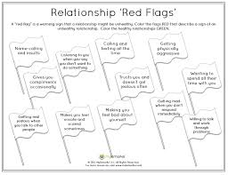 Healthy And Unhealthy Relationships Worksheets Healthy Relationships Worksheets