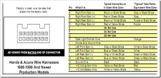 how to retrieve radio code for honda accord honda radio code