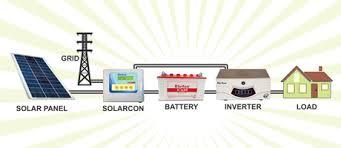 su kam solarcon converts any inverter into solar inverter