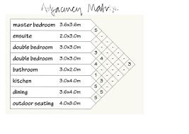 vectorworks tip 440 u2013 adjacency matrix archoncad com