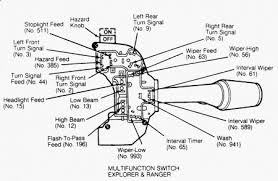 ford ranger turn signal wiring diagram wiring diagram and
