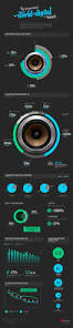 273 best data visualization images on pinterest data