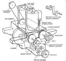 rrec rolls royce enthusiasts u0027 club how a car works