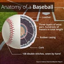 inside a what s inside a baseball