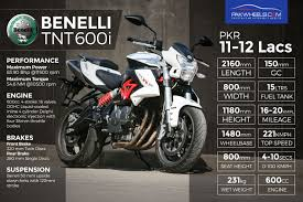 benelli motorcycle benelli launching 600cc bike in pakistan news articles motorists