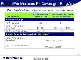 cigna pharmacy help desk phone number your prescription for a healthy retirement 2009 health care choices