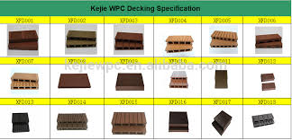 weather resistant wood plastic composite decking wpc termite proof