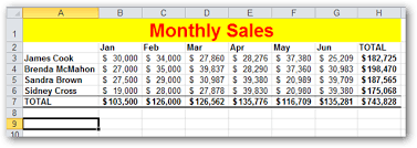 Monthly Sales Report Template Excel Working With Pivot Tables In Microsoft Excel
