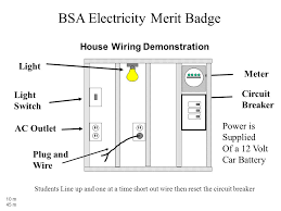 bsa electricity merit badge electricity merit badge ac alternating