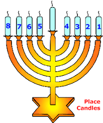 how to light chanukah candles akhlah the jewish children s learning network hanukkah