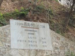 1998 China floods