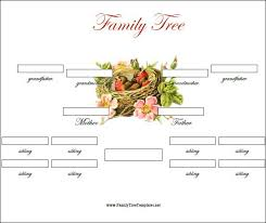 the 25 best genogram template ideas on pinterest family therapy