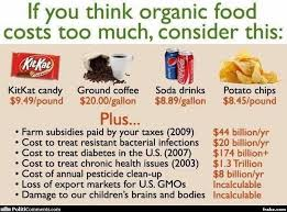 Eating Healthy Meme - healthy food memes image memes at relatably com