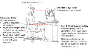 That Arm Neck Back Shoulder Hip Pain You U0027re Feeling May Be