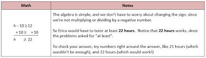 algebra word problems she loves math