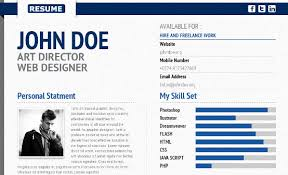 Resume Dos And Donts How To Write The Perfect Resume For A Programming Job