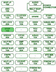 car wiring 2007 kia rio5 fuse box map sorento wiring diagram 88