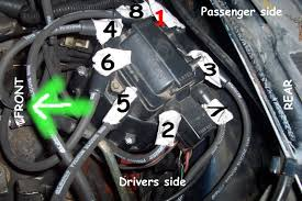 firing order and distributor question third generation f body