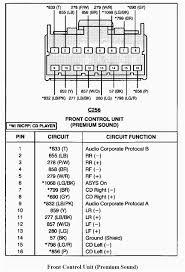 power window wiring kit wiring diagram shrutiradio