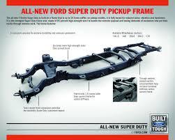 2014 Ford F250 Work Truck - the backbones of the 2017 ford super duty trucks ford trucks com