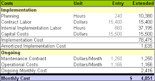 Free Cost Benefit Analysis Template Excel Cost Benefit Analysis Exle Thebridgesummit Co