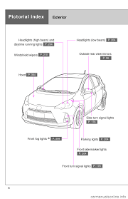 toyota prius c 2014 nhp10 1 g owners manual
