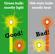 eco friendly light bulbs go green lights top quality low energy eco friendly light bulbs