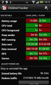 better battery stats apk battery stats plus android apps on play