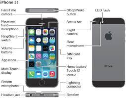 iphone 5s megapixels apple stellt iphone 5s handbuch zum bereit it net