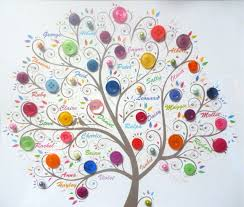 candle decorations family tree with buttons button tree